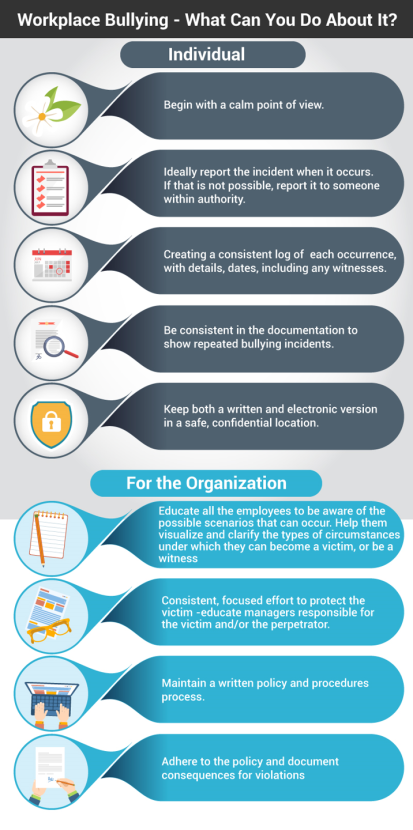 Infographic Workplace Bullying v2