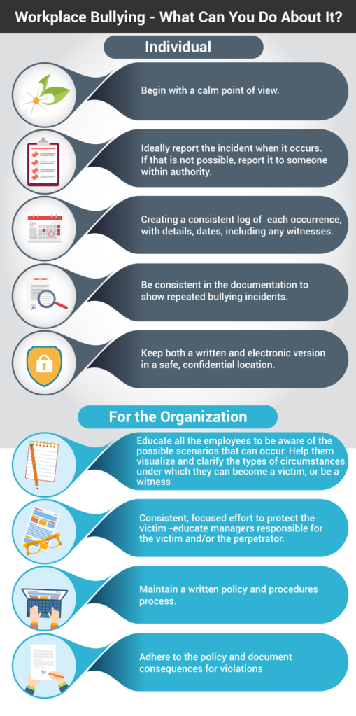 Infographic Workplace Bullying What Can You Do About It