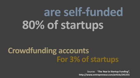 image - startup statistic