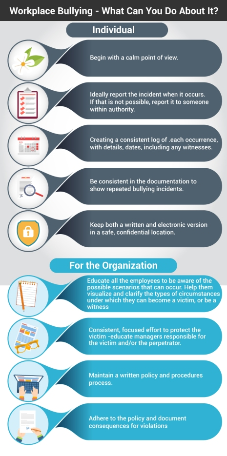 Infographic Workplace Bullying