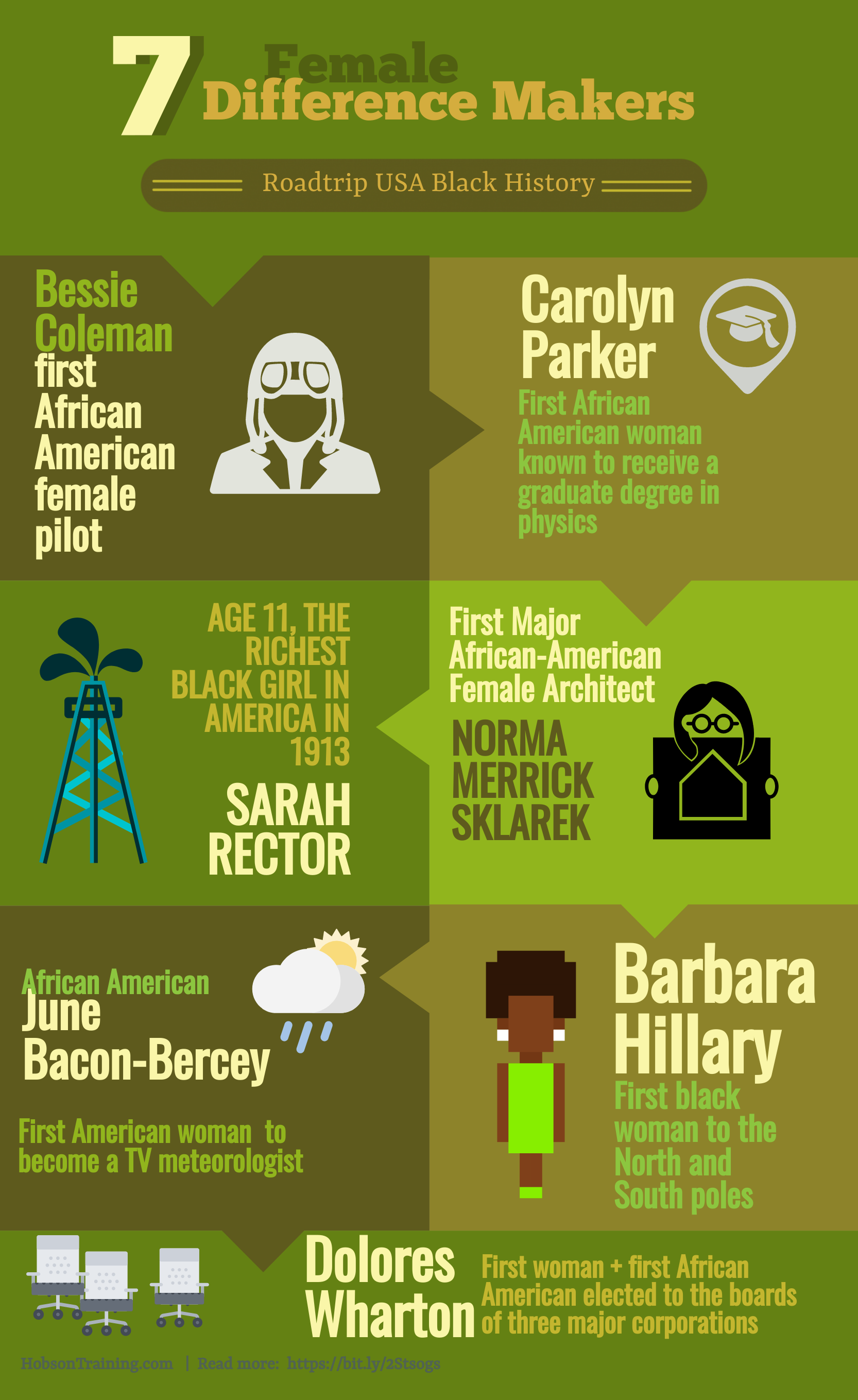 7 Females in Business | Black History