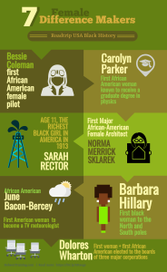 7 African American Females in Business that You May Not Know |  Infographic Black History